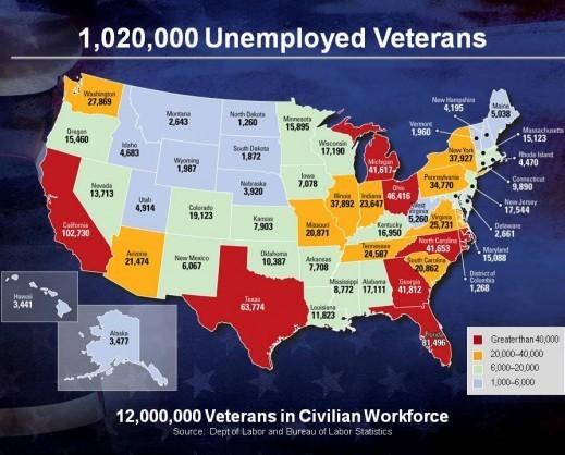 Unemployed veteran