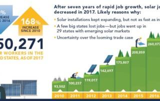 solarjobscourse